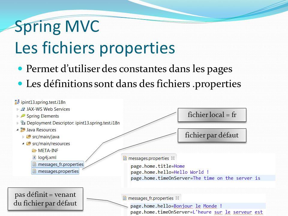 Spring MVC Les fichiers properties Permet dutiliser des constantes dans les pages Les définitions sont dans des fichiers.properties fichier par défaut fichier local = fr pas définit = venant du fichier par défaut