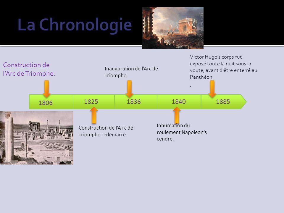 183618401825 1885 Inhumation du roulement Napoleons cendre.