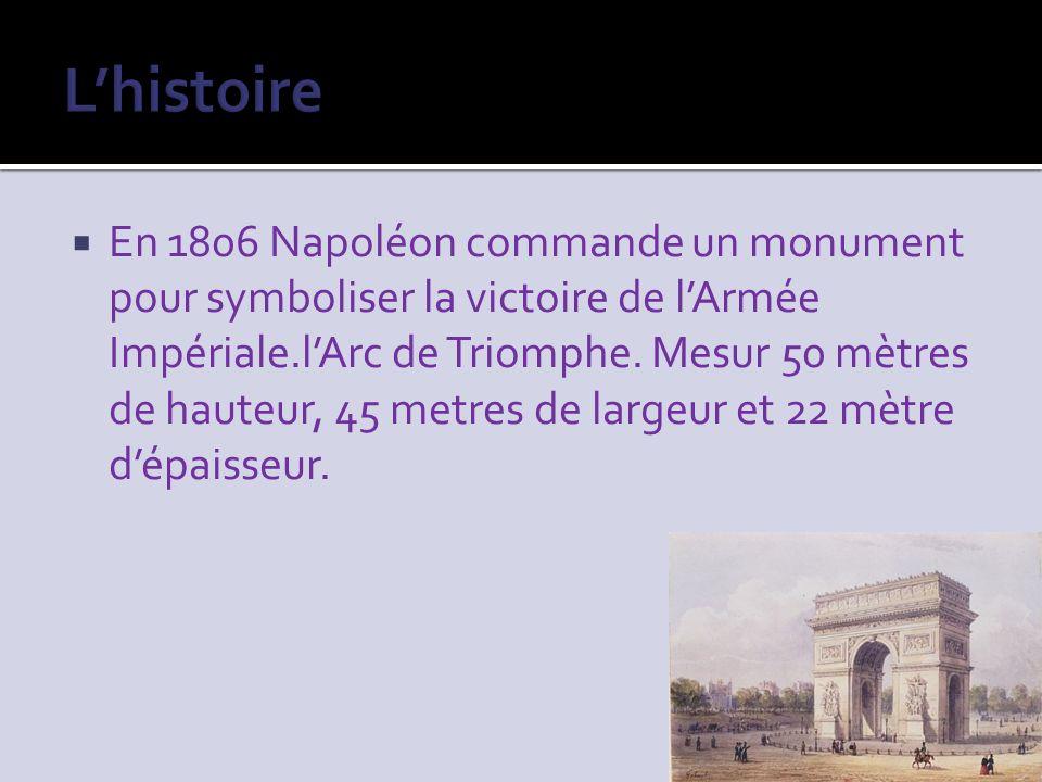 En 1806 Napoléon commande un monument pour symboliser la victoire de lArmée Impériale.lArc de Triomphe.