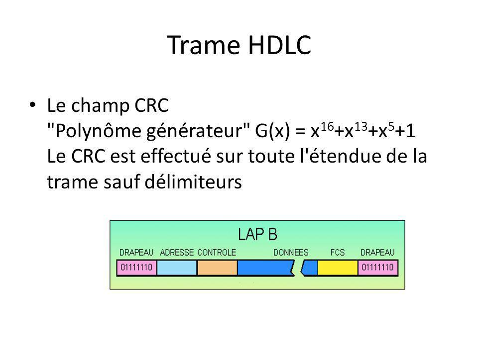 Trame HDLC Le champ CRC
