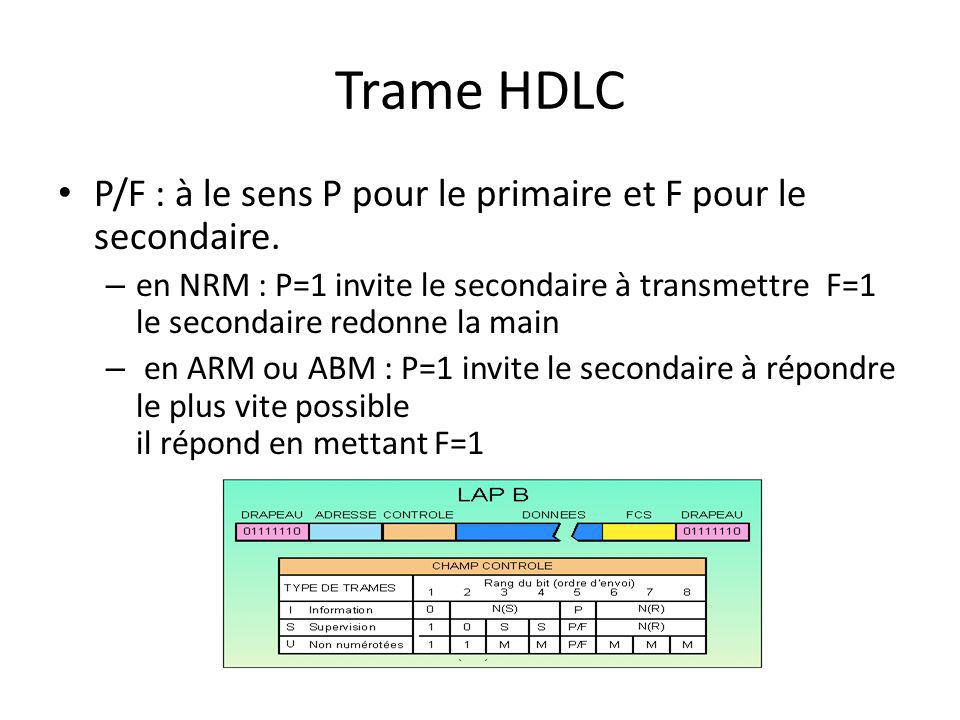 Trame HDLC P/F : à le sens P pour le primaire et F pour le secondaire. – en NRM : P=1 invite le secondaire à transmettre F=1 le secondaire redonne la