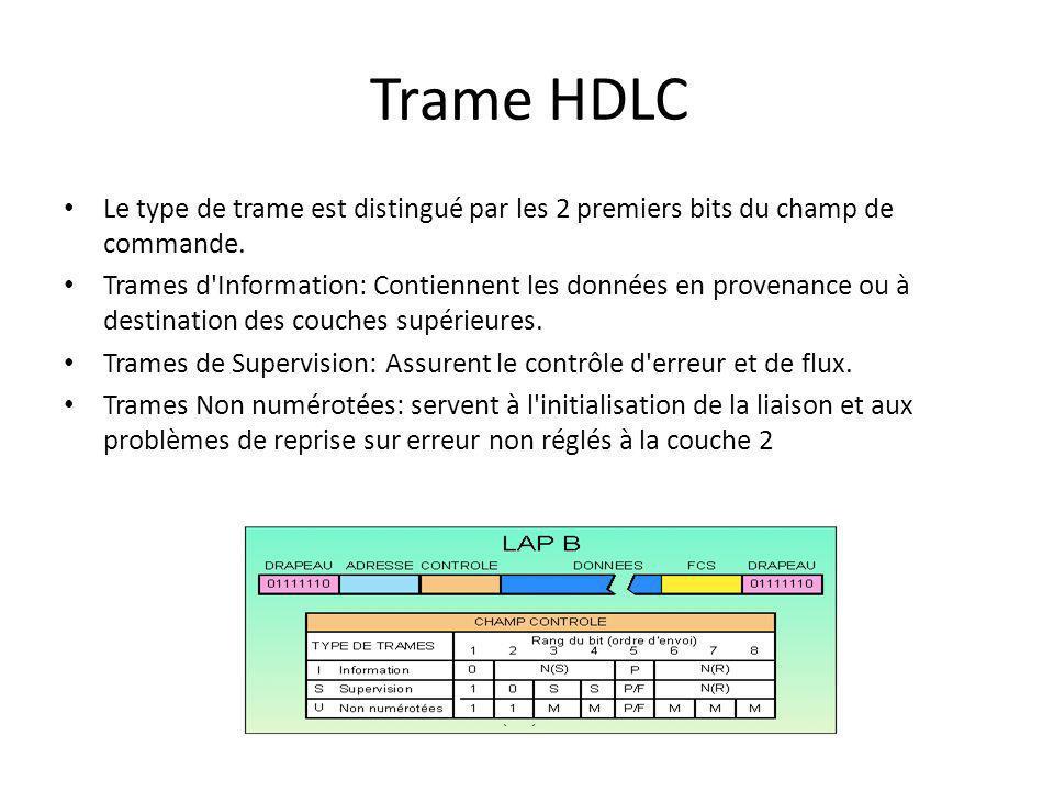 Trame HDLC Le type de trame est distingué par les 2 premiers bits du champ de commande. Trames d'Information: Contiennent les données en provenance ou