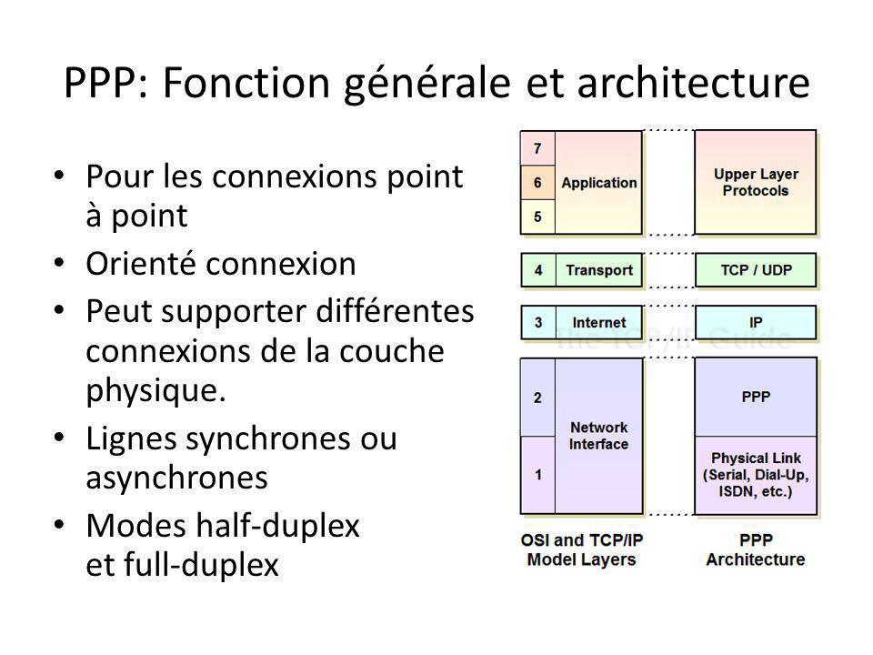 PPP: Fonction générale et architecture Pour les connexions point à point Orienté connexion Peut supporter différentes connexions de la couche physique