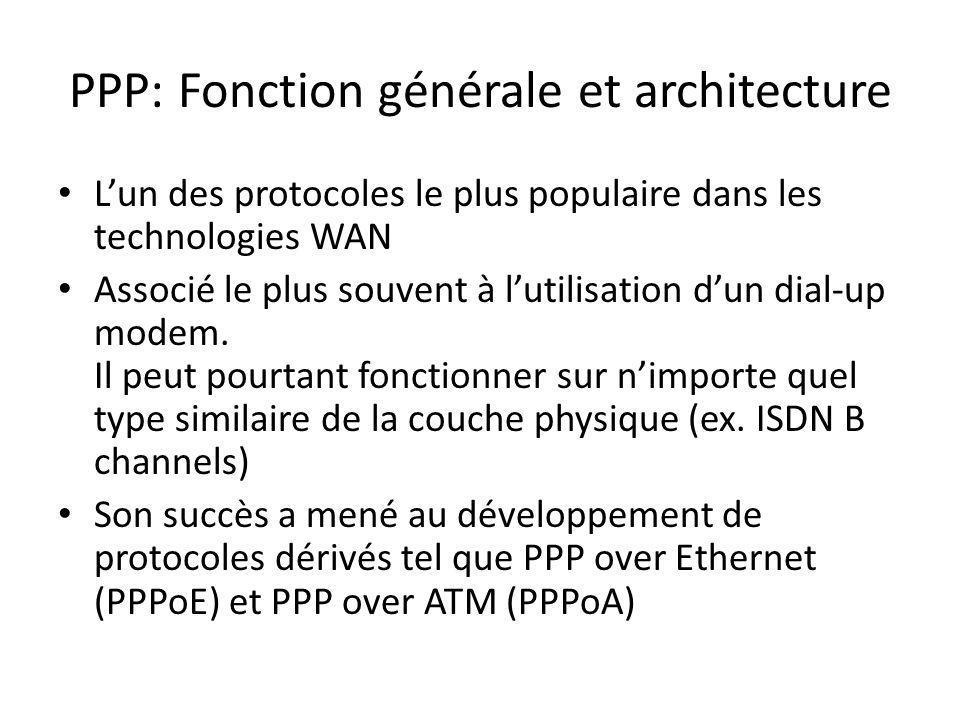 PPP: Fonction générale et architecture Lun des protocoles le plus populaire dans les technologies WAN Associé le plus souvent à lutilisation dun dial-