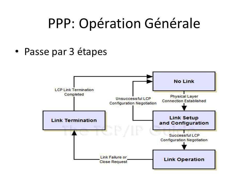 PPP: Opération Générale Passe par 3 étapes
