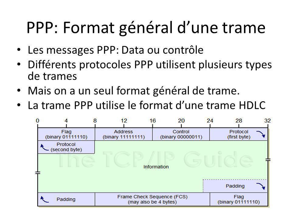 PPP: Format général dune trame Les messages PPP: Data ou contrôle Différents protocoles PPP utilisent plusieurs types de trames Mais on a un seul form