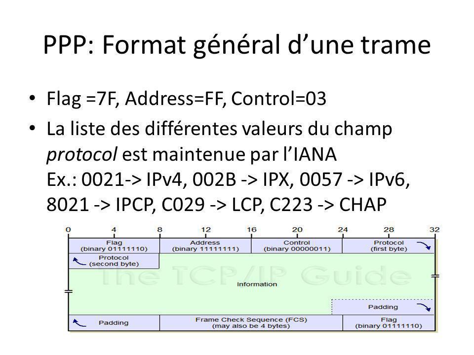 PPP: Format général dune trame Flag =7F, Address=FF, Control=03 La liste des différentes valeurs du champ protocol est maintenue par lIANA Ex.: 0021->