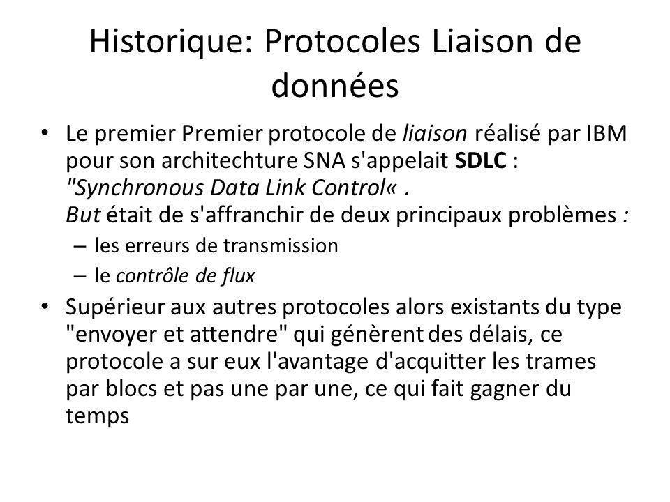 Historique: Protocoles Liaison de données Le premier Premier protocole de liaison réalisé par IBM pour son architechture SNA s'appelait SDLC :