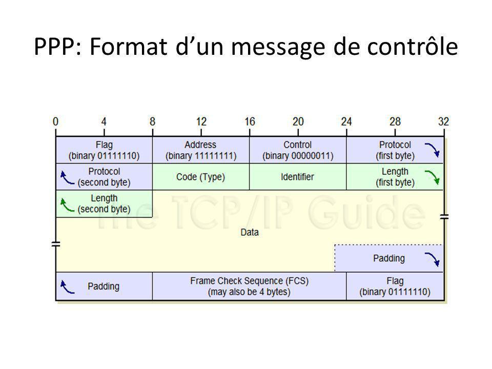 PPP: Format dun message de contrôle
