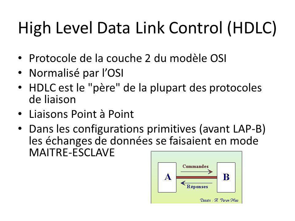 High Level Data Link Control (HDLC) Protocole de la couche 2 du modèle OSI Normalisé par lOSI HDLC est le