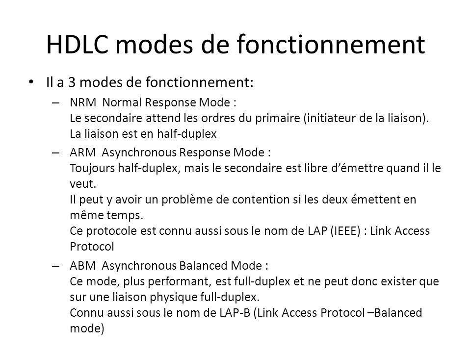 HDLC modes de fonctionnement Il a 3 modes de fonctionnement: – NRM Normal Response Mode : Le secondaire attend les ordres du primaire (initiateur de l