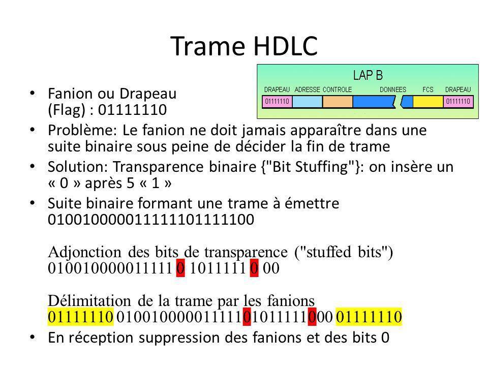 Fanion ou Drapeau (Flag) : 01111110 Problème: Le fanion ne doit jamais apparaître dans une suite binaire sous peine de décider la fin de trame Solutio
