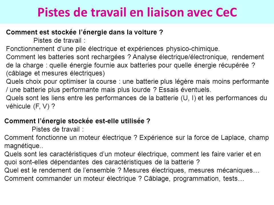 Pistes de travail en liaison avec CeC Comment est stockée lénergie dans la voiture ? Pistes de travail : Fonctionnement dune pile électrique et expéri