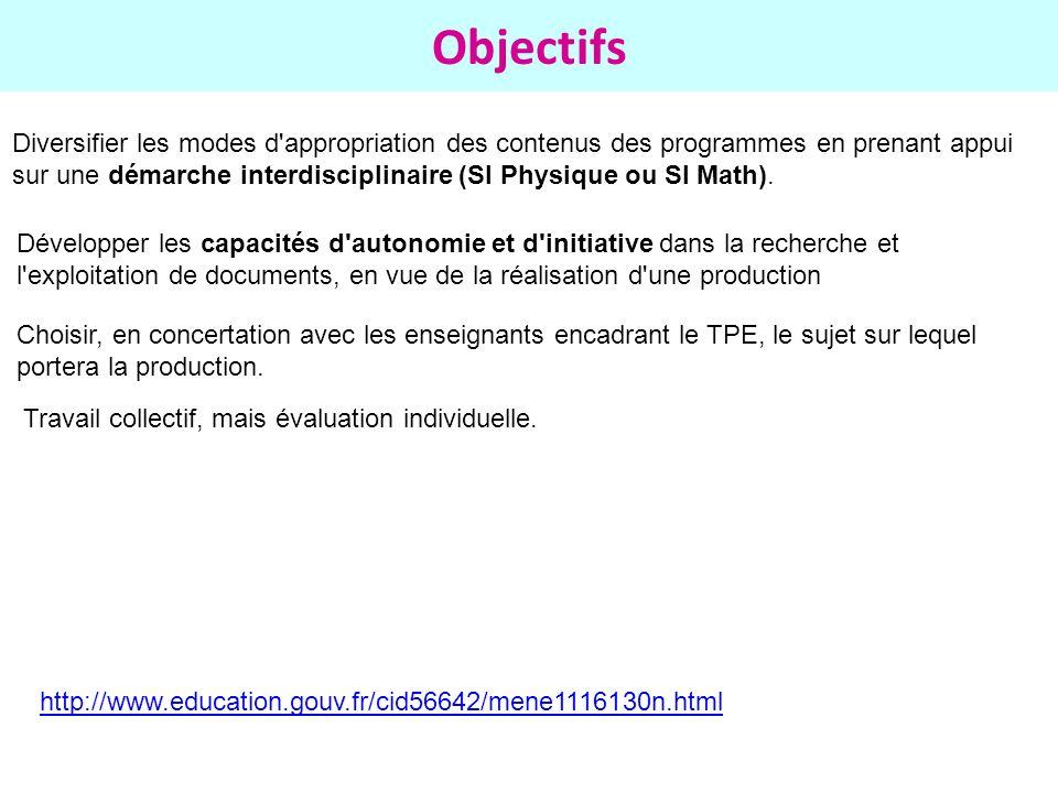 Objectifs Diversifier les modes d'appropriation des contenus des programmes en prenant appui sur une démarche interdisciplinaire (SI Physique ou SI Ma