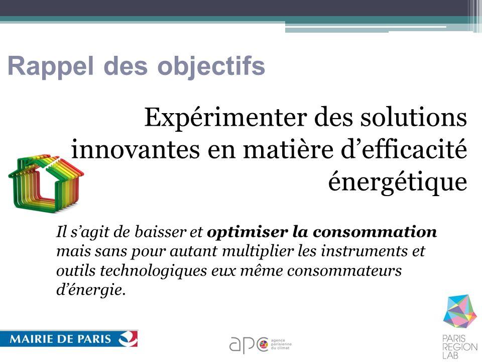 Rappel des objectifs Expérimenter des solutions innovantes en matière defficacité énergétique Il sagit de baisser et optimiser la consommation mais sa