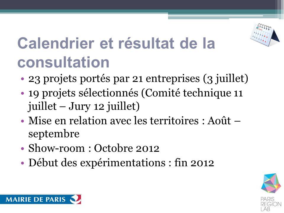 Calendrier et résultat de la consultation 23 projets portés par 21 entreprises (3 juillet) 19 projets sélectionnés (Comité technique 11 juillet – Jury