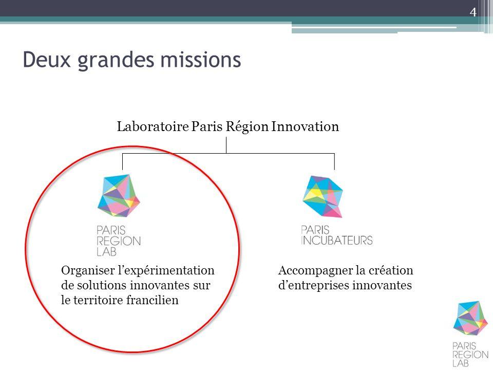 4 Deux grandes missions Laboratoire Paris Région Innovation Organiser lexpérimentation de solutions innovantes sur le territoire francilien Accompagner la création dentreprises innovantes