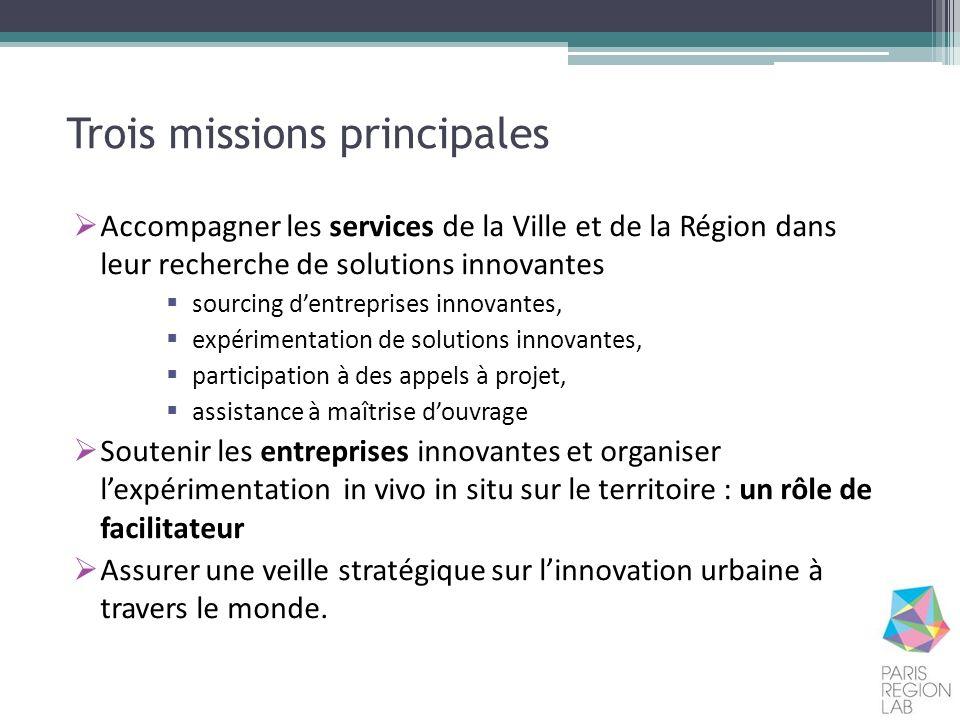 Accompagner les services de la Ville et de la Région dans leur recherche de solutions innovantes sourcing dentreprises innovantes, expérimentation de