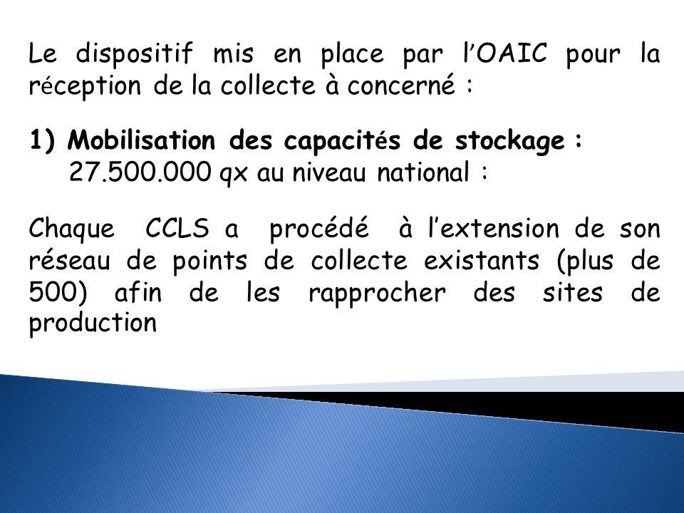 2) Mat é riel de r é colte : 1.260 M/B des CCLS dont 1.000 nouvelles Sampo sur un parc national de 10.000 moissonneuses/batteuses.