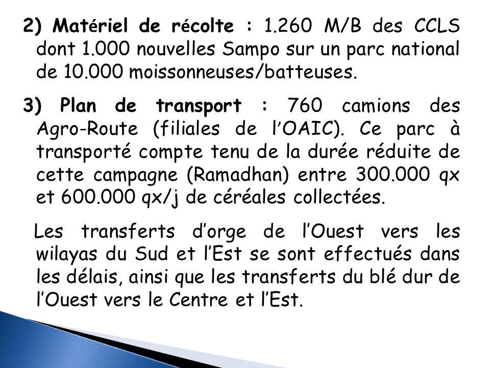 4) Financement de la campagne (collecte) : 102,95 milliards DA (50% cr é dit BADR et 50% fonds propres OAIC).