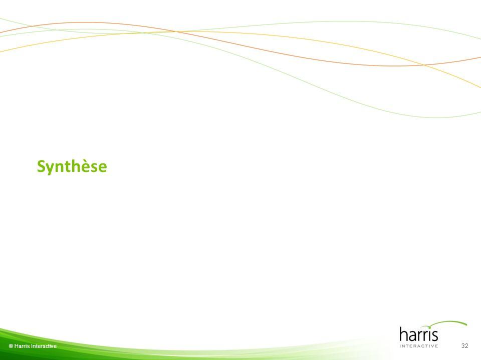 Synthèse 32 © Harris Interactive