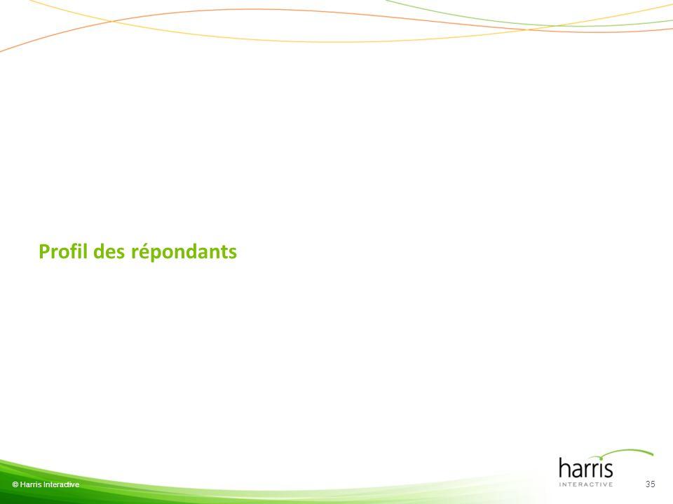 Profil des répondants © Harris Interactive 35