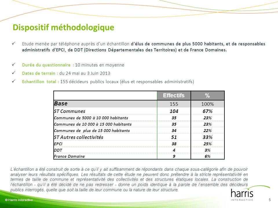 Profil signalétique des décideurs publics interrogés 36 Ancienneté Sexe Age Région UDA ST Province86%