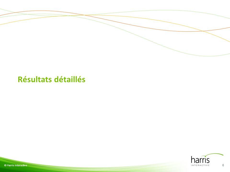 Résultats détaillés 6 © Harris Interactive