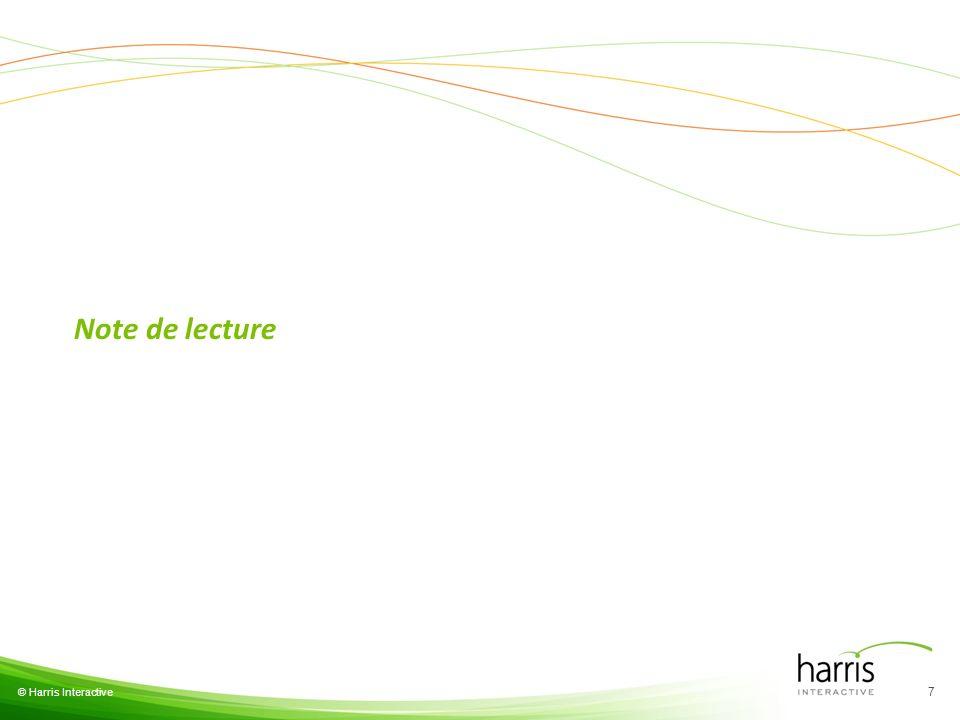 Niveau et lecture des différences significatives 8 © Harris Interactive critère significativement inférieur à la moyenne critères significativement supérieur à la moyenne En raison de la taille de léchantillon et des sous-catégories de population très faibles, le seuil de significativité a été établi à 90%.