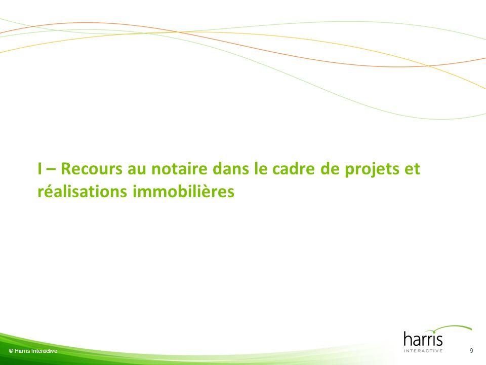 I – Recours au notaire dans le cadre de projets et réalisations immobilières 9 © Harris Interactive