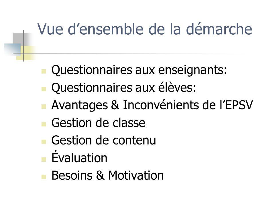 Vue densemble de la démarche Questionnaires aux enseignants: Questionnaires aux élèves: Avantages & Inconvénients de lEPSV Gestion de classe Gestion d
