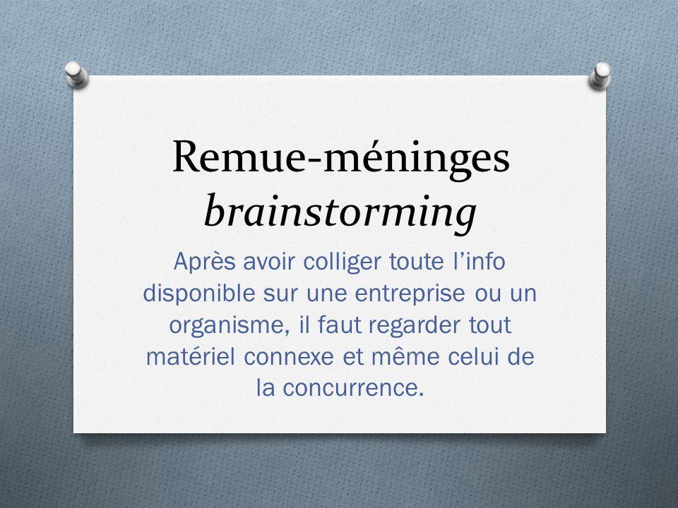 Remue-méninges brainstorming Après avoir colliger toute linfo disponible sur une entreprise ou un organisme, il faut regarder tout matériel connexe et même celui de la concurrence.