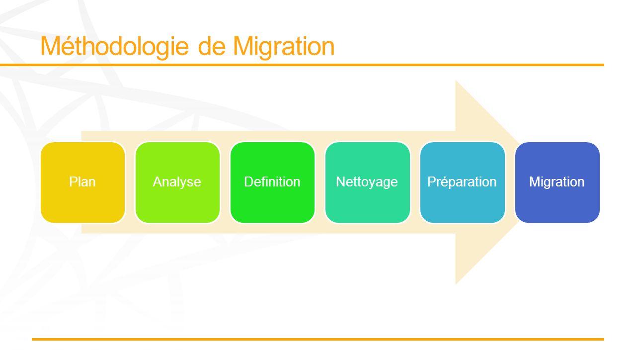 PlanAnalyseDefinitionNettoyagePréparationMigration