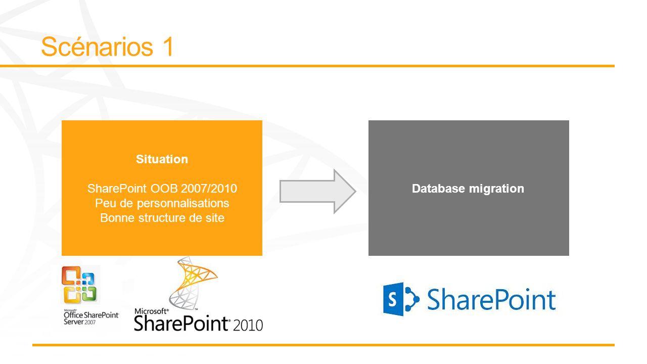 Situation SharePoint OOB 2007/2010 Peu de personnalisations Bonne structure de site Database migration