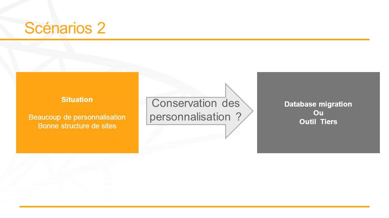 Conservation des personnalisation .
