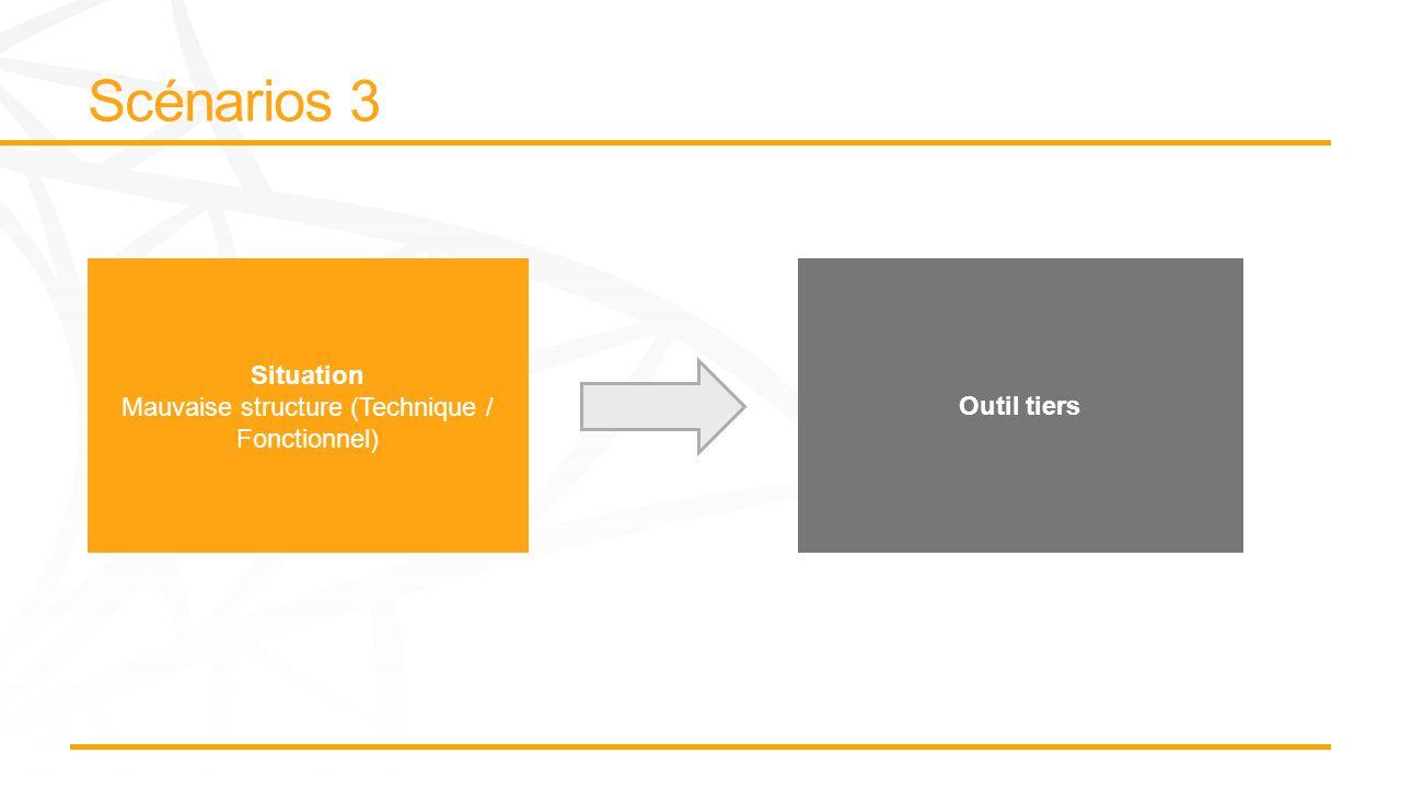 Situation Mauvaise structure (Technique / Fonctionnel) Outil tiers