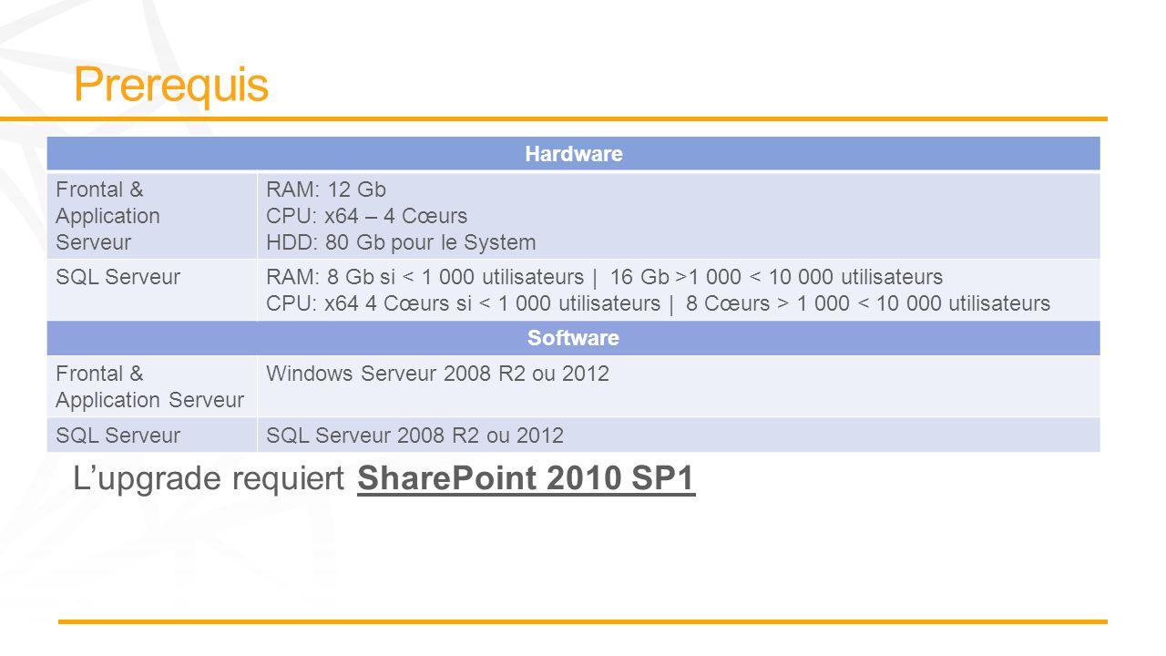 Rappel Rôle serveur fixe securityadmin sur linstance SQL Server Rôle de base de données fixe db_owner sur toutes les bases de données à mettre à jour Groupe Administrateurs sur le serveur sur lequel vous exécutez les applets de commande Windows PowerShell