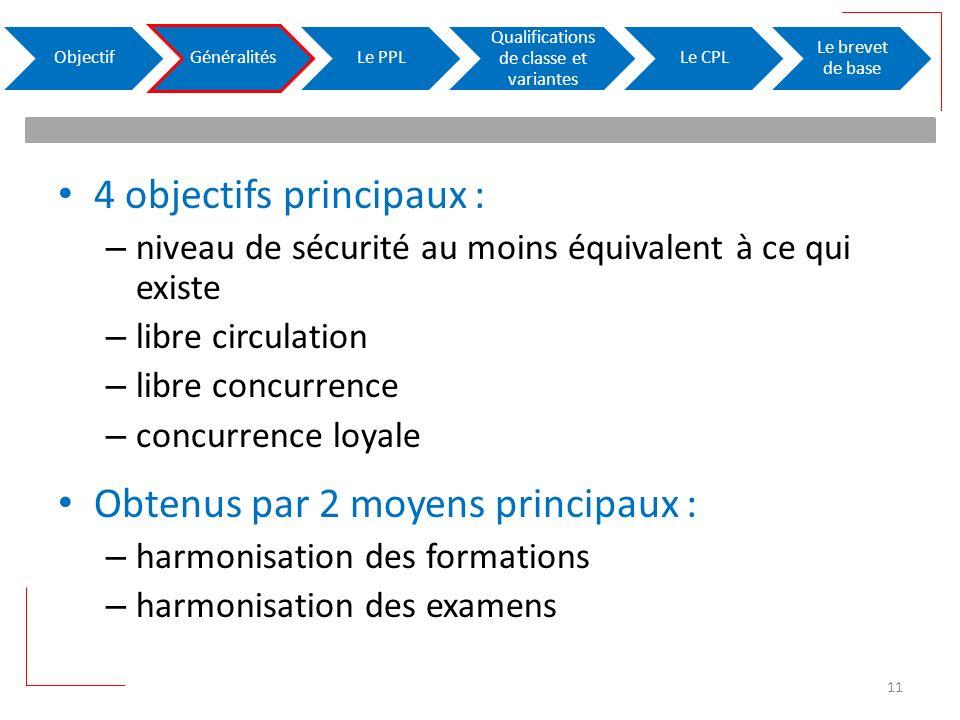 4 objectifs principaux : – niveau de sécurité au moins équivalent à ce qui existe – libre circulation – libre concurrence – concurrence loyale Obtenus