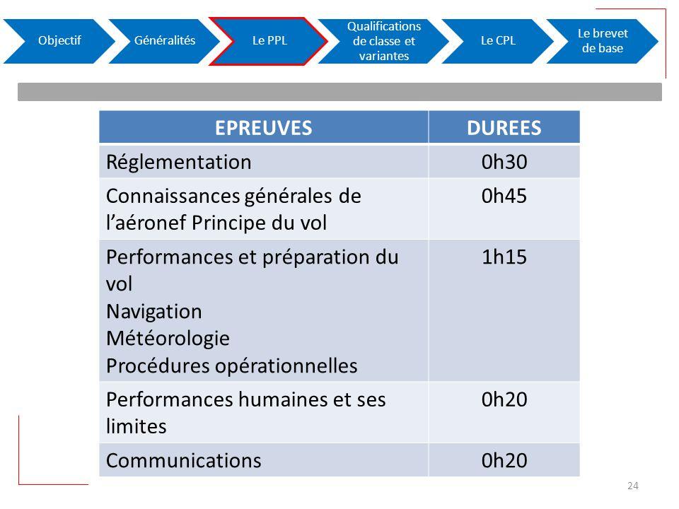 EPREUVESDUREES Réglementation0h30 Connaissances générales de laéronef Principe du vol 0h45 Performances et préparation du vol Navigation Météorologie