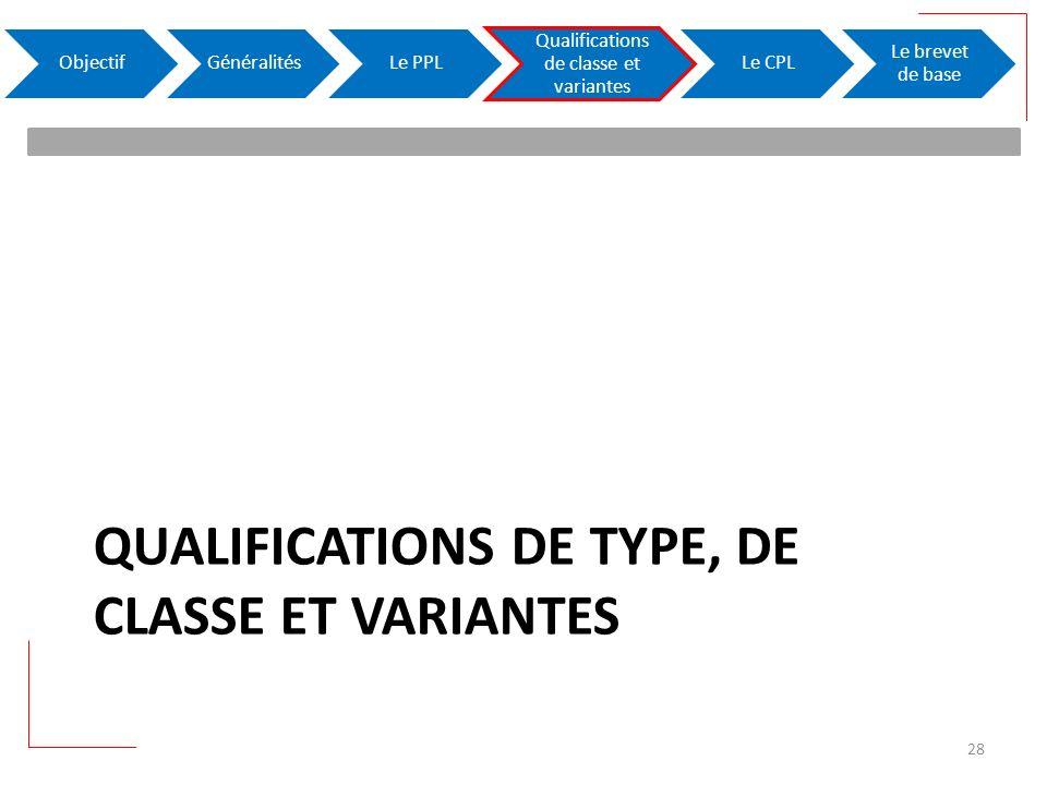 QUALIFICATIONS DE TYPE, DE CLASSE ET VARIANTES ObjectifGénéralitésLe PPL Qualifications de classe et variantes Le CPL Le brevet de base 28