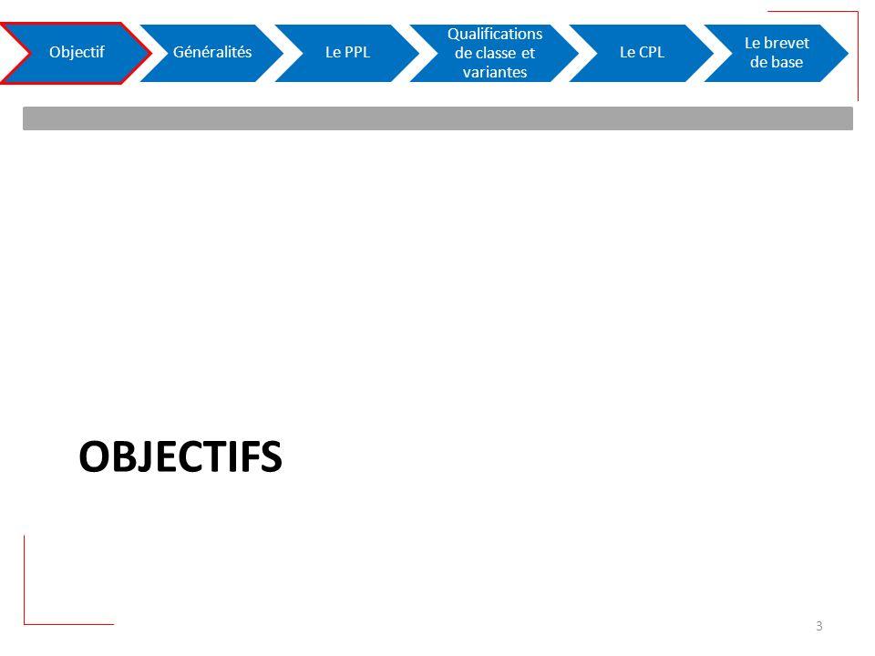 OBJECTIFS ObjectifGénéralitésLe PPL Qualifications de classe et variantes Le CPL Le brevet de base 3