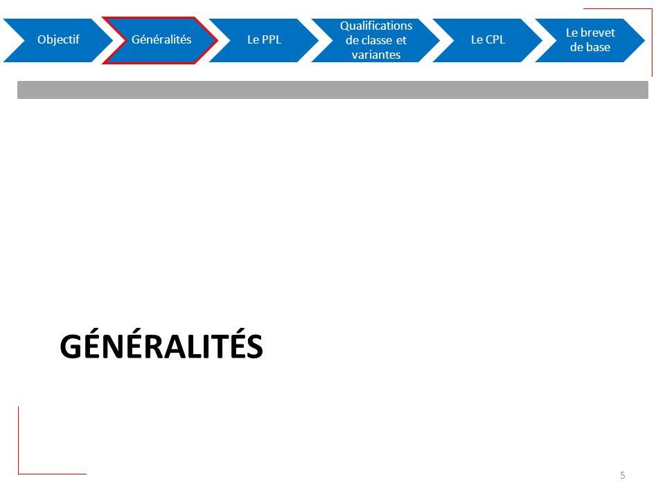 GÉNÉRALITÉS ObjectifGénéralitésLe PPL Qualifications de classe et variantes Le CPL Le brevet de base 5