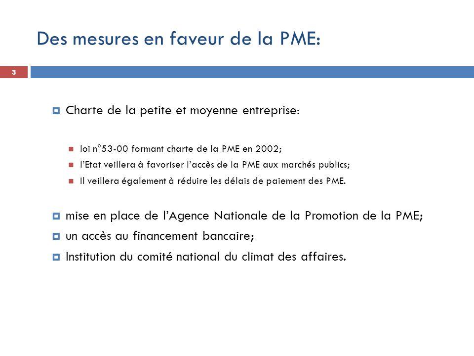 Des mesures en faveur de la PME: Charte de la petite et moyenne entreprise: loi n°53-00 formant charte de la PME en 2002; lEtat veillera à favoriser l