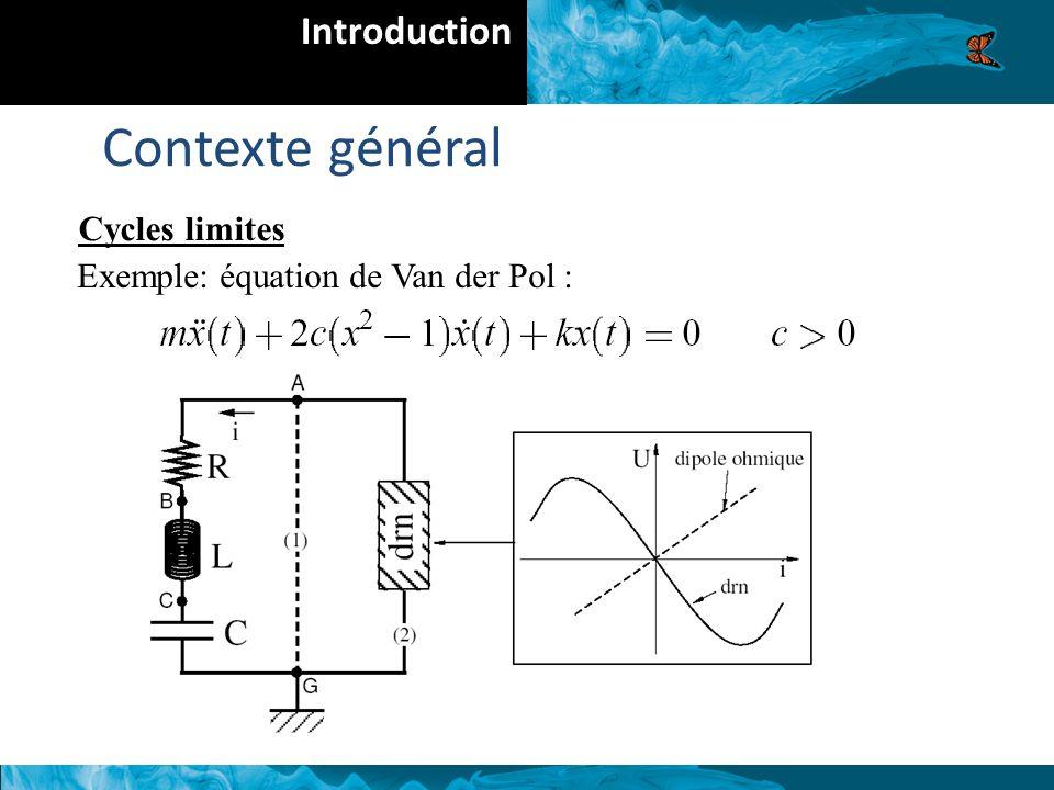 Introduction Contexte général Cycles limites Exemple: équation de Van der Pol :