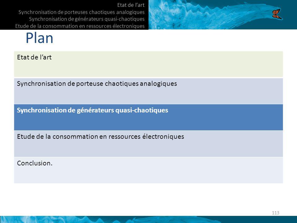 Plan Etat de lart Synchronisation de porteuse chaotiques analogiques Synchronisation de générateurs quasi-chaotiques Etude de la consommation en ressources électroniques Conclusion.