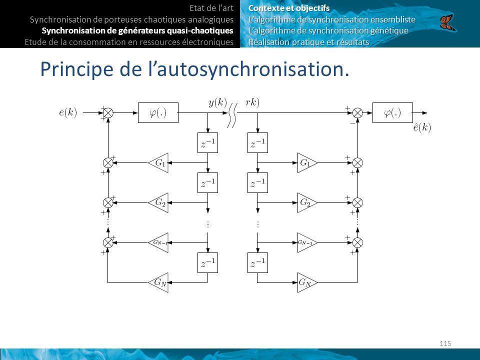 Principe de lautosynchronisation.