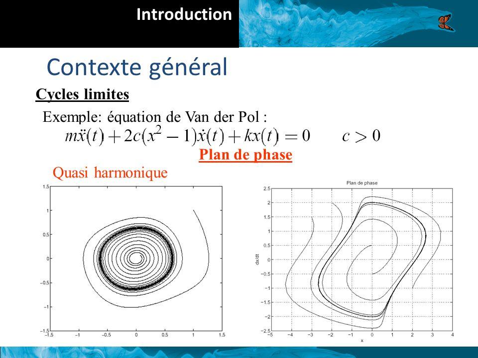 Introduction Contexte général Cycles limites Exemple: équation de Van der Pol : Quasi harmonique Plan de phase