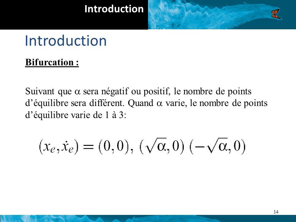 14 Introduction Bifurcation : Suivant que sera négatif ou positif, le nombre de points déquilibre sera différent.