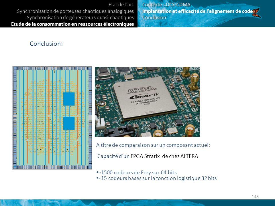 Conclusion: A titre de comparaison sur un composant actuel: Capacité dun FPGA Stratix de chez ALTERA 1500 codeurs de Frey sur 64 bits 15 codeurs basés sur la fonction logistique 32 bits 148 Etat de lart Synchronisation de porteuses chaotiques analogiques Synchronisation de générateurs quasi-chaotiques Etude de la consommation en ressources électroniques Contexte : DCS-CDMA Implantation et efficacité de lalignement de code Conclusion