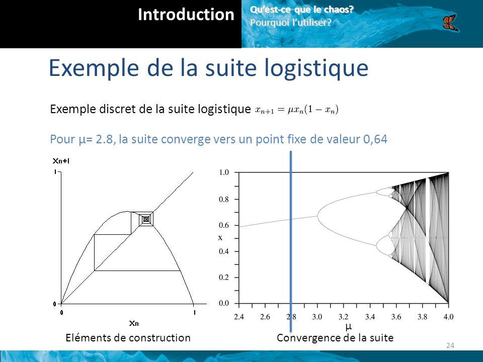 Eléments de constructionConvergence de la suite μ 24 Introduction Quest-ce que le chaos.